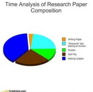 Oceanographic research papers abbreviation